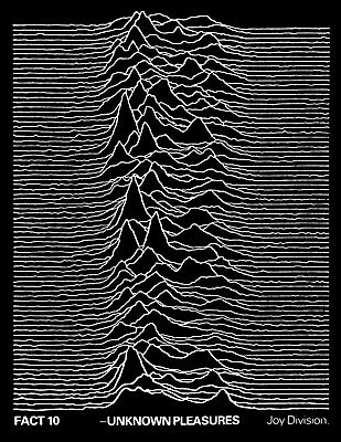 Joy Division 'Unknown Pleasures' A3 Framed Print • 7.99£