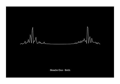 Headie One - Both - Heartbeat Sound Wave Art Print • 11.99£