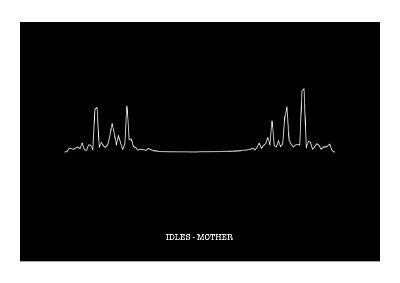 IDLES - MOTHER - Heartbeat Sound Wave Art Print • 11.99£