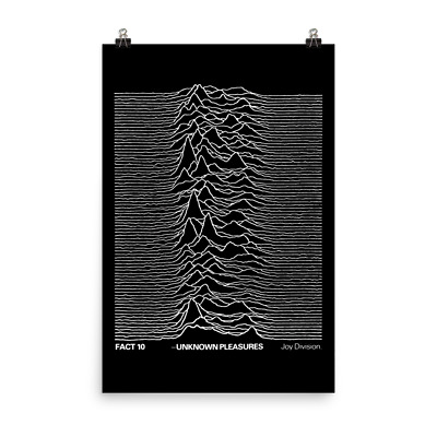 Joy Division - UNKNOWN PLEASURES - 1979 - UK - RARE PASTE UP POSTER - Ian Curtis • 29.99£
